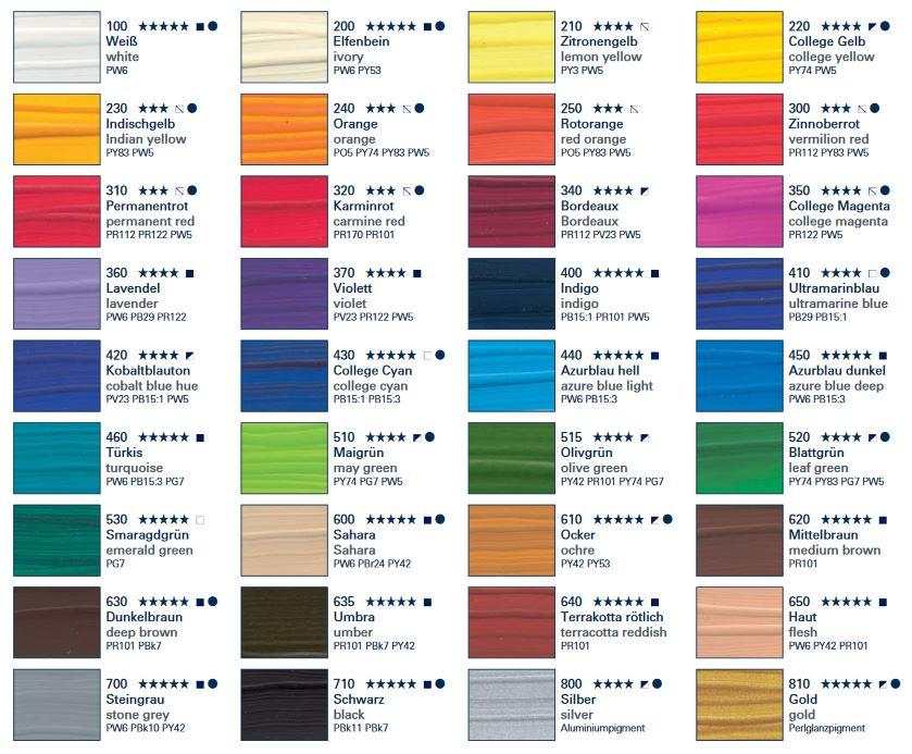 Peinture acrylique coll ge de schmincke gamme de 36 nuances for Peinture deux couleurs differentes
